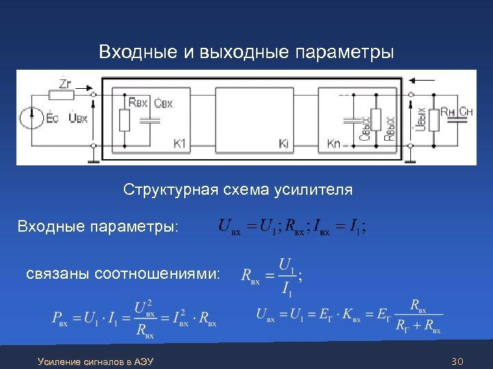 Входные и выходные параметры Структурная схема усилителя Входные параметры: связаны соотношениями: Усиление сигналов