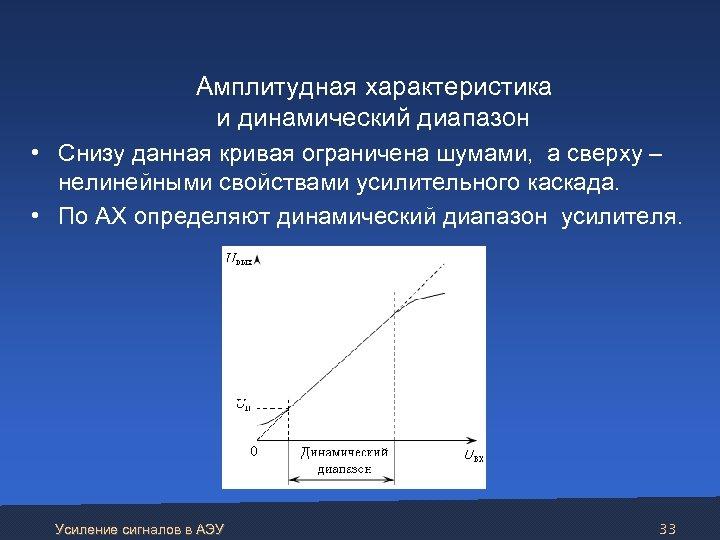 Амплитудная характеристика и динамический диапазон • Снизу данная кривая ограничена шумами, а сверху