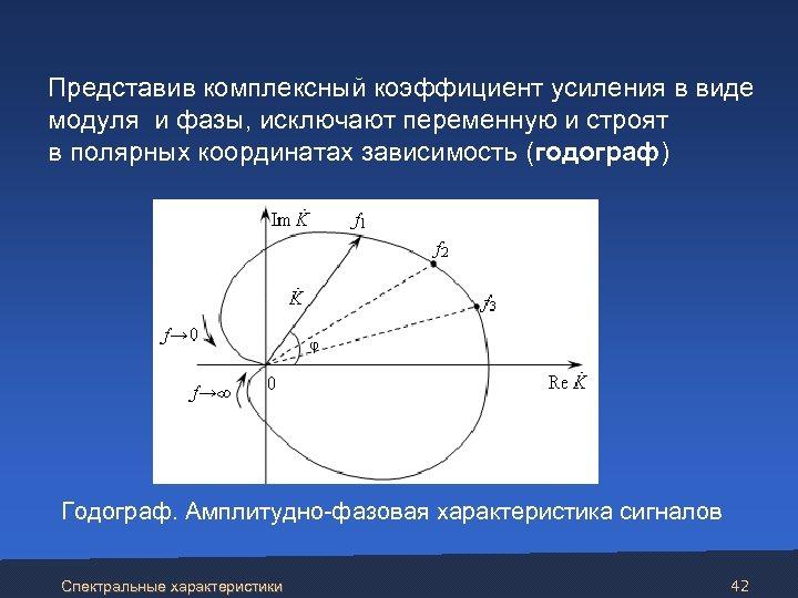 Представив комплексный коэффициент усиления в виде модуля и фазы, исключают переменную и строят