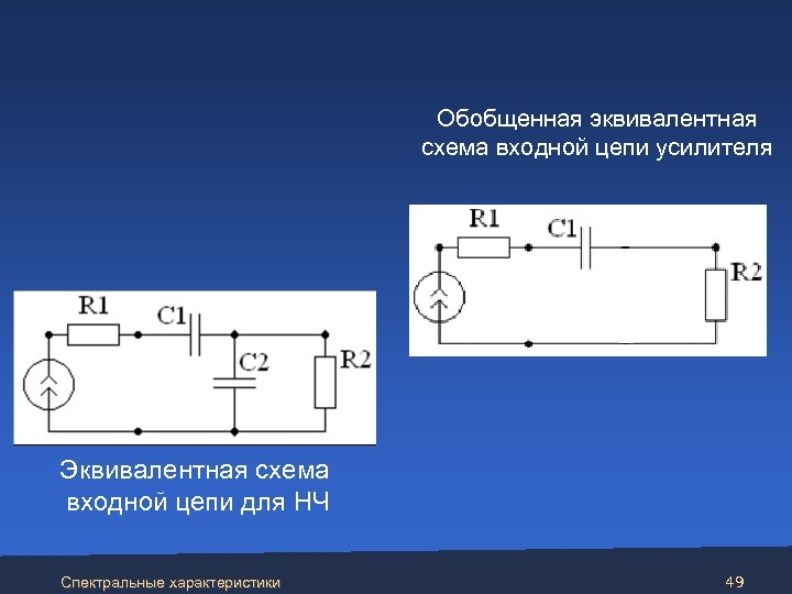 Обобщенная эквивалентная схема входной цепи усилителя Эквивалентная схема входной цепи для НЧ Спектральные