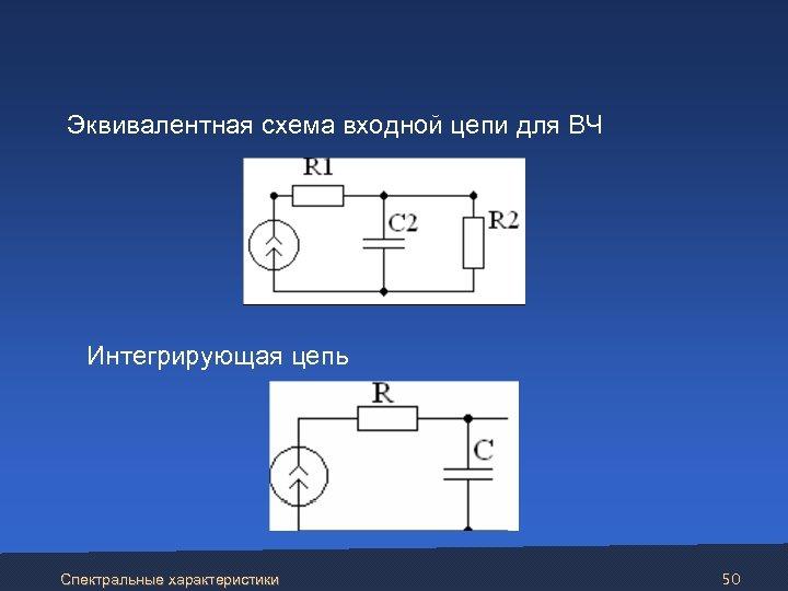 Эквивалентная схема входной цепи для ВЧ Интегрирующая цепь Спектральные характеристики 50