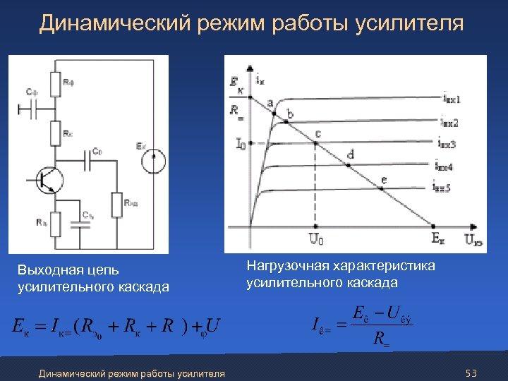 Динамический режим работы усилителя Выходная цепь усилительного каскада Динамический режим работы усилителя Нагрузочная характеристика