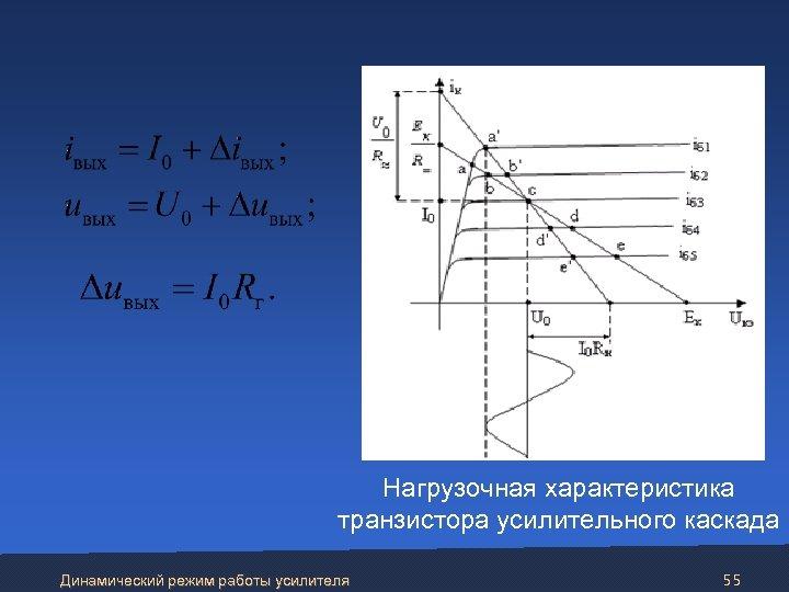 Нагрузочная характеристика транзистора усилительного каскада Динамический режим работы усилителя 55