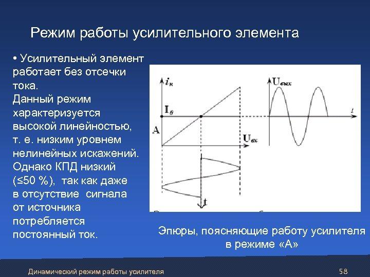 Режим работы усилительного элемента • Усилительный элемент работает без отсечки тока. Данный режим