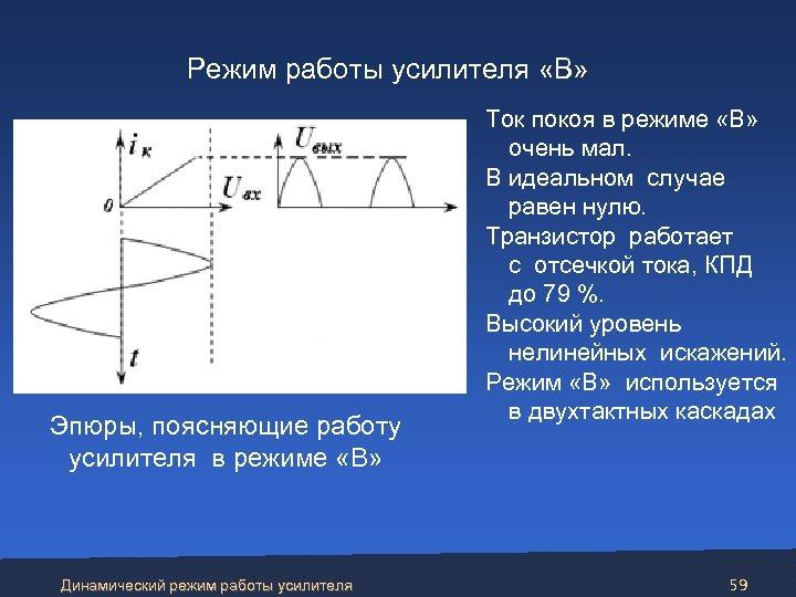 Режим работы усилителя «В» Эпюры, поясняющие работу усилителя в режиме «В» Динамический режим