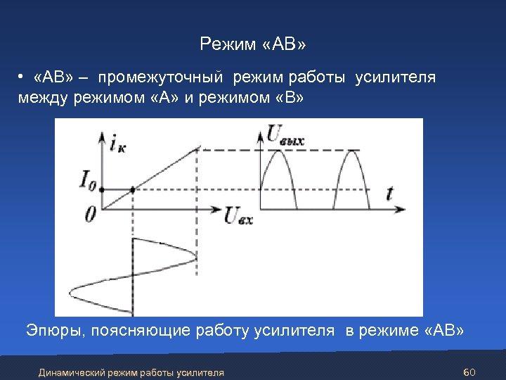 Режим «АB» • «АВ» – промежуточный режим работы усилителя между режимом «А» и