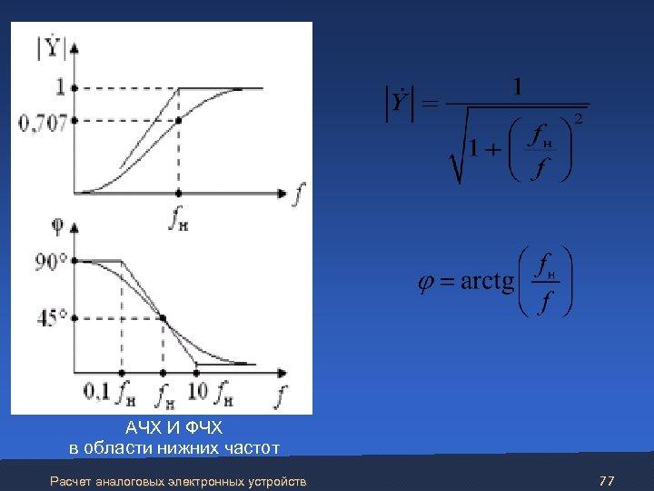АЧХ И ФЧХ в области нижних частот Расчет аналоговых электронных устройств 77