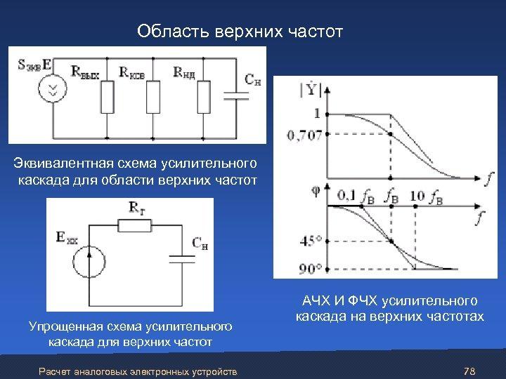 Область верхних частот Эквивалентная схема усилительного каскада для области верхних частот Упрощенная схема