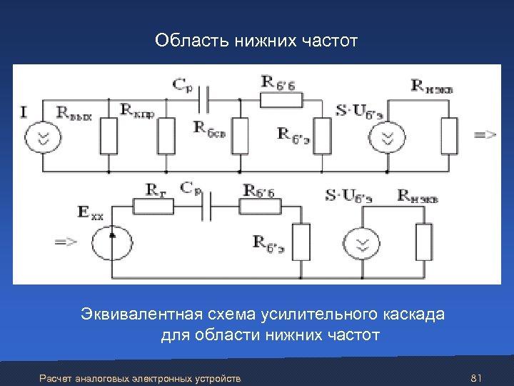 Область нижних частот Эквивалентная схема усилительного каскада для области нижних частот Расчет аналоговых