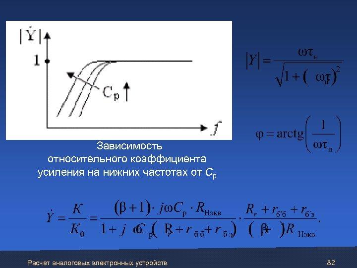 Зависимость относительного коэффициента усиления на нижних частотах от Ср Расчет аналоговых электронных устройств