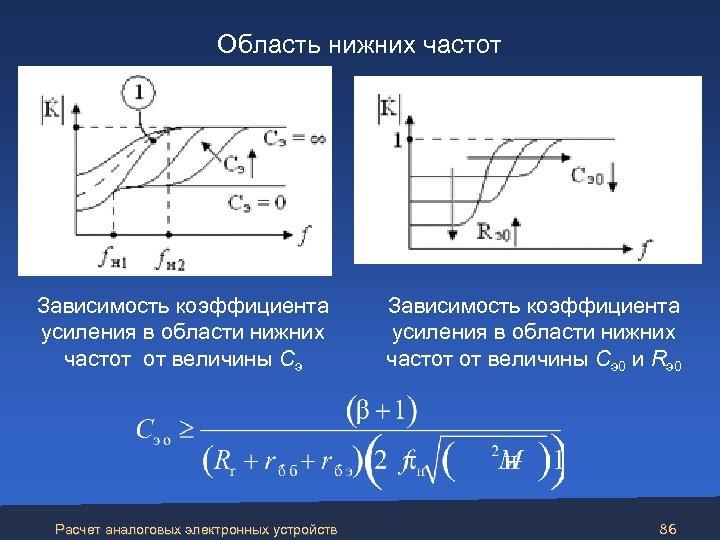 Область нижних частот Зависимость коэффициента усиления в области нижних частот от величины Сэ