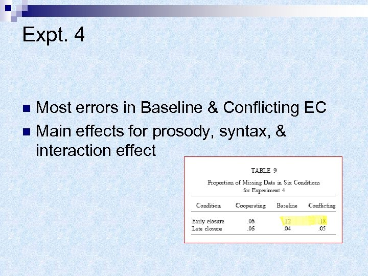 Expt. 4 Most errors in Baseline & Conflicting EC n Main effects for prosody,