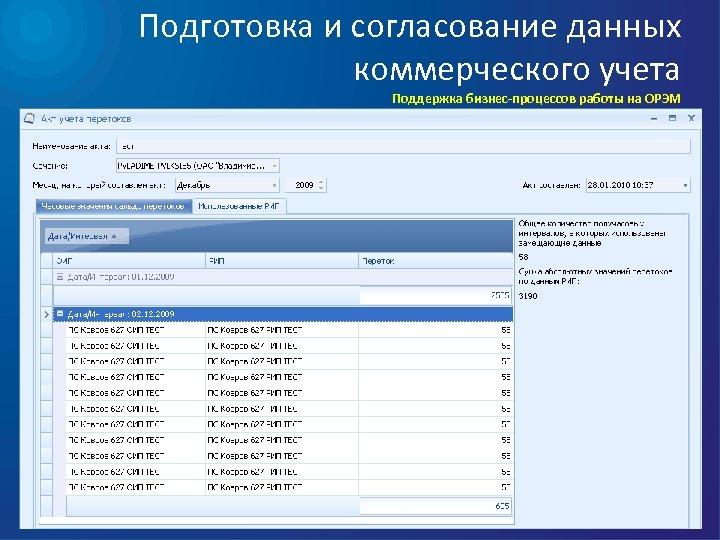 Подготовка и согласование данных коммерческого учета Поддержка бизнес-процессов работы на ОРЭМ