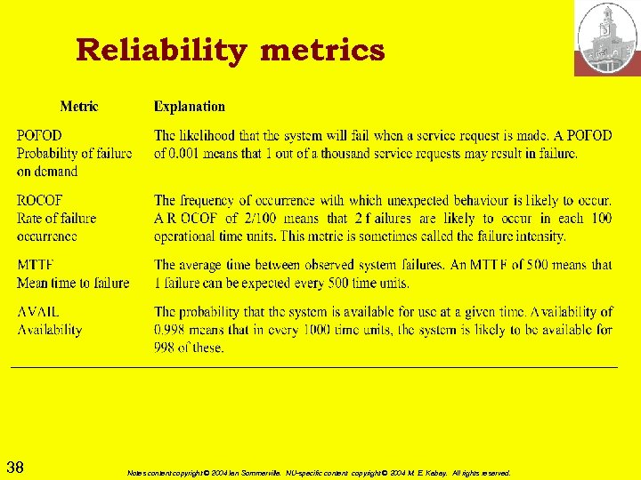Reliability metrics 38 Notes content copyright © 2004 Ian Sommerville. NU-specific content copyright ©
