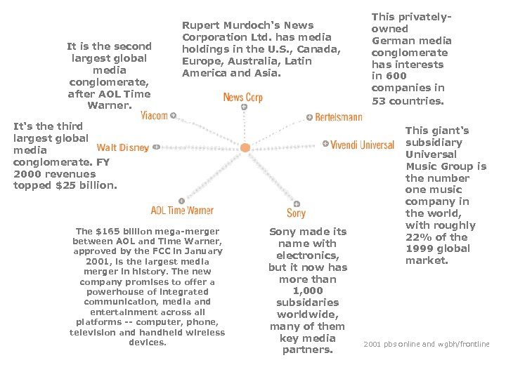 It is the second largest global media conglomerate, after AOL Time Warner. Rupert Murdoch's