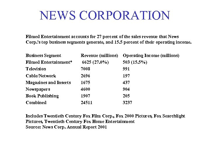 NEWS CORPORATION Filmed Entertainment accounts for 27 percent of the sales revenue that News