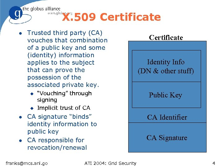 X. 509 Certificate l Trusted third party (CA) vouches that combination of a public