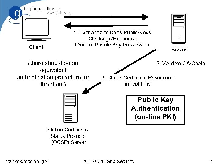 Client 1. Exchange of Certs/Public-Keys Challenge/Response Proof of Private Key Possession (there should be