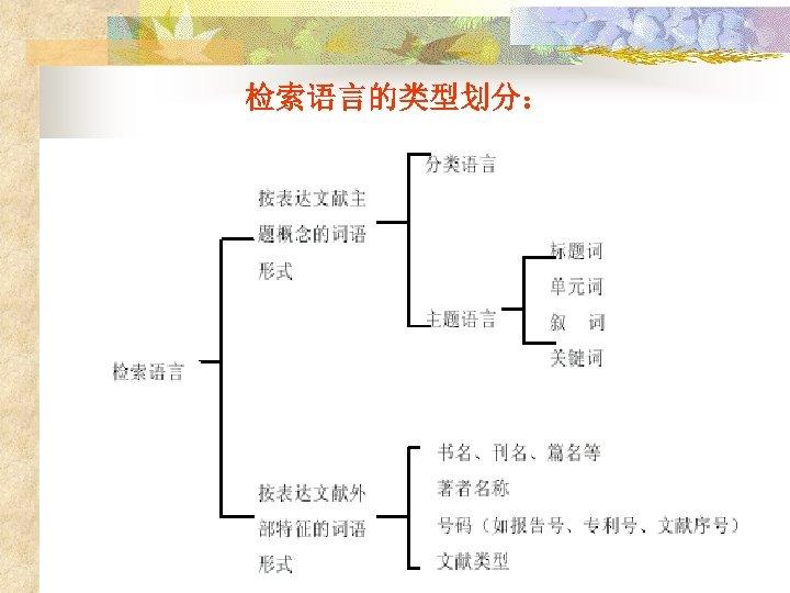 检索语言的类型划分: