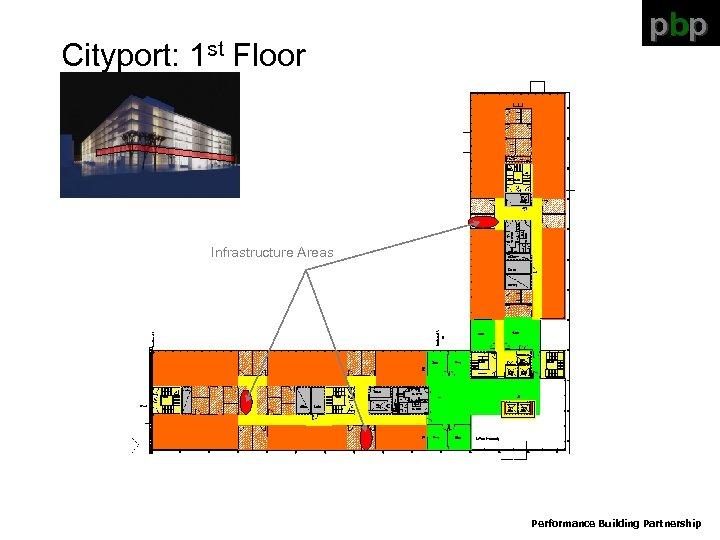 Cityport: 1 st Floor pbp Infrastructure Areas Performance Building Partnership