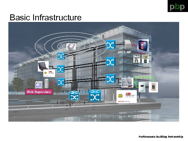 pbp Basic Infrastructure JACE-NP Web Supervisor Performance Building Partnership