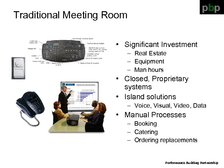 pbp Traditional Meeting Room • Significant Investment – Real Estate – Equipment – Man