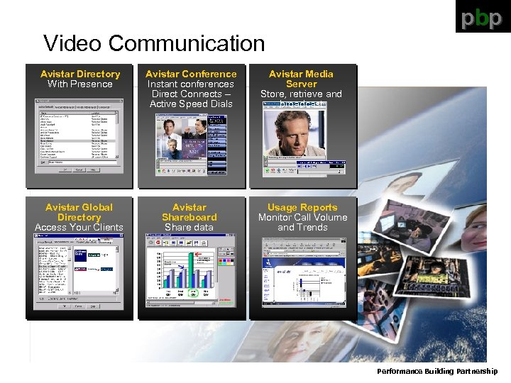 pbp Video Communication Avistar Directory With Presence Avistar Conference Instant conferences Direct Connects –