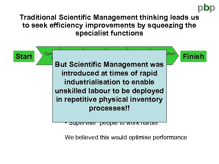 pbp Traditional Scientific Management thinking leads us to seek efficiency improvements by squeezing the