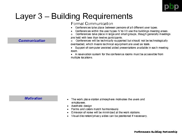 pbp Layer 3 – Building Requirements Formal Communication Motivation · Conferences take place between