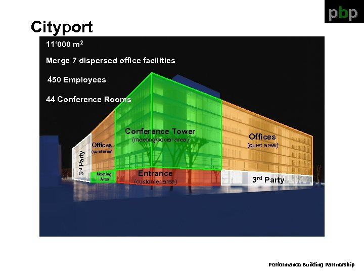 pbp Cityport 11' 000 m 2 Merge 7 dispersed office facilities 450 Employees 44