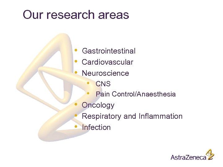 Our research areas • • • Gastrointestinal Cardiovascular Neuroscience • • • CNS Pain