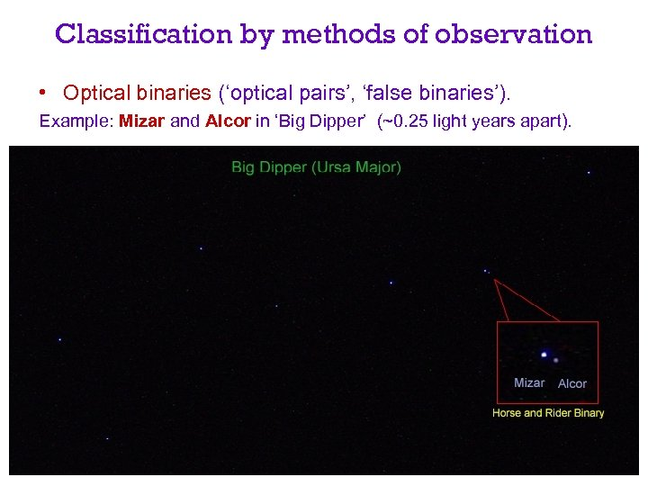 Classification by methods of observation • Optical binaries ('optical pairs', 'false binaries'). Example: Mizar