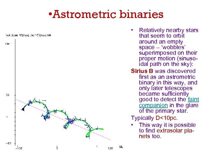 • Astrometric binaries • Relatively nearby stars that seem to orbit around an