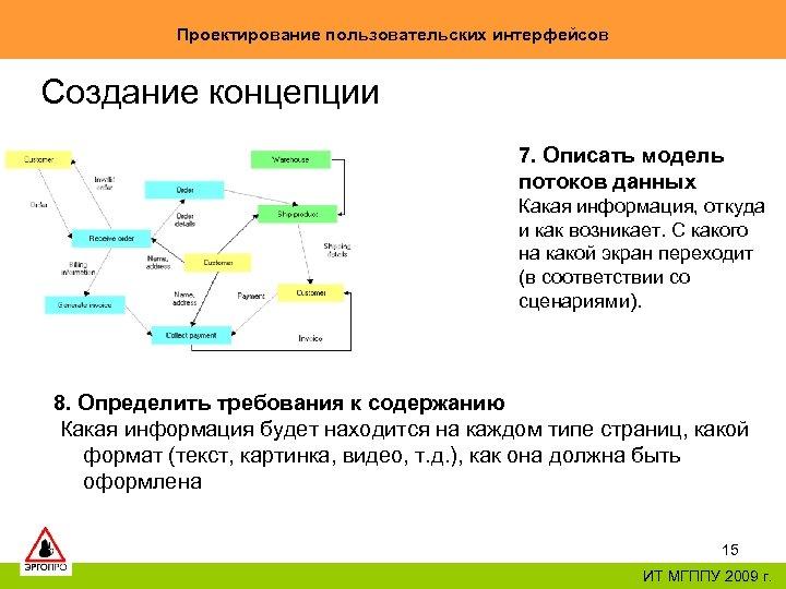 Проектирование пользовательских интерфейсов Создание концепции 7. Описать модель потоков данных Какая информация, откуда и