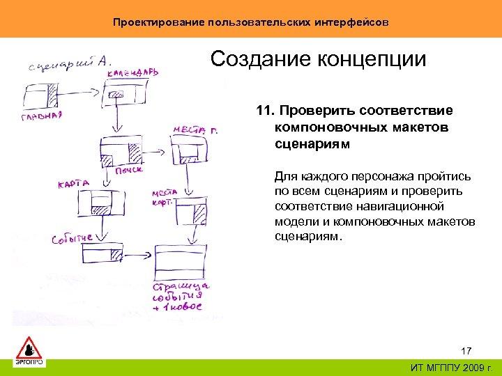 Проектирование пользовательских интерфейсов Создание концепции 11. Проверить соответствие компоновочных макетов сценариям Для каждого персонажа
