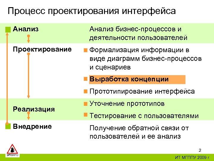Процесс проектирования интерфейса Анализ бизнес-процессов и деятельности пользователей Проектирование Формализация информации в виде диаграмм