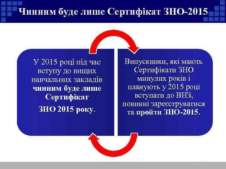Чинним буде лише Сертифікат ЗНО-2015 У 2015 році під час вступу до вищих навчальних