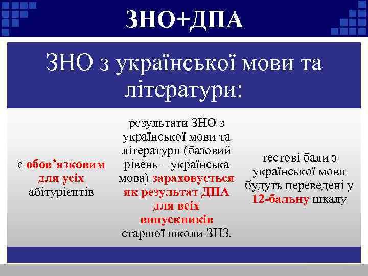 ЗНО+ДПА ЗНО з української мови та літератури: є обов'язковим для усіх абітурієнтів результати ЗНО
