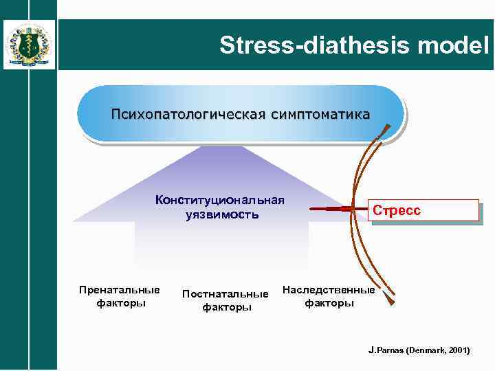 diasthesis stress Theories of schizophrenia brought the stress and diathesis concepts together and the particular terminology of diathesis–stress interaction was developed by meehl.