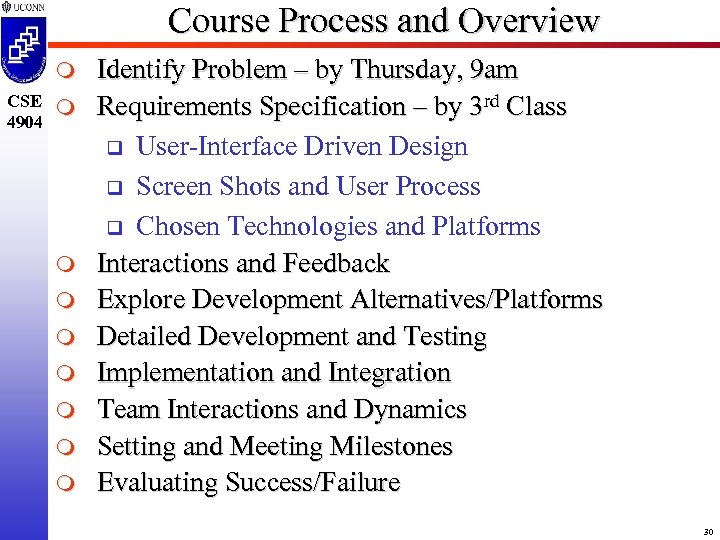 Course Process and Overview m CSE m 4904 m m m m Identify Problem
