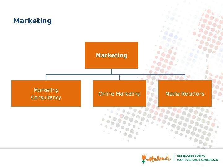 Marketing Consultancy Online Marketing Media Relations