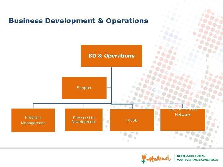 Business Development & Operations BD & Operations Support Program Management Partnership Development Source Markets