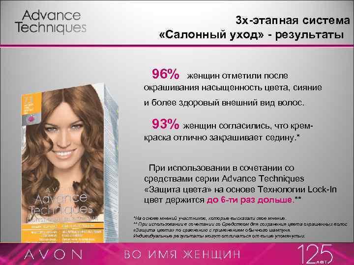 3 х-этапная система «Салонный уход» - результаты 96% женщин отметили после окрашивания насыщенность цвета,
