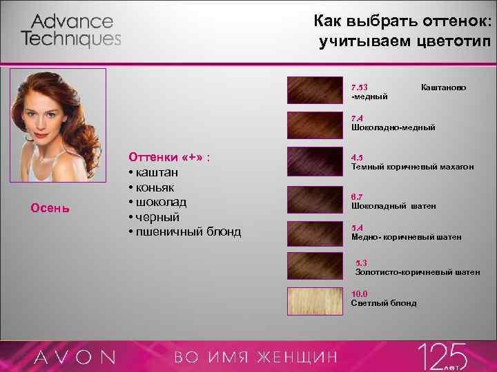 Как выбрать оттенок: учитываем цветотип 7. 53 -медный Каштаново 7. 4 Шоколадно-медный Осень Оттенки