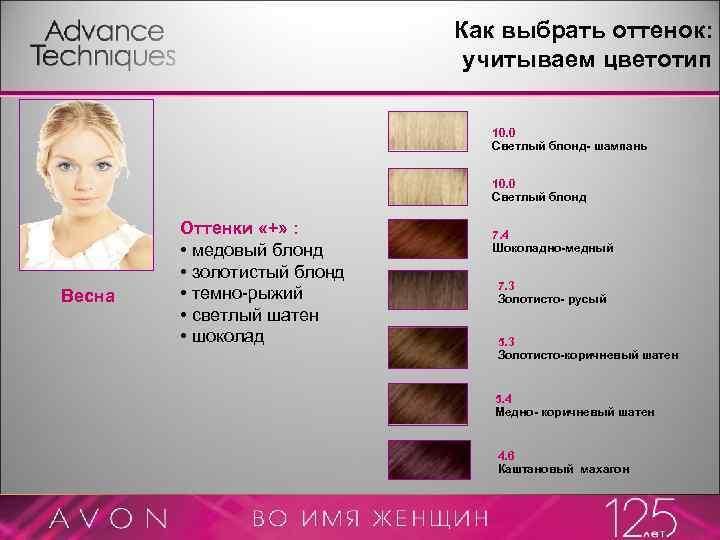 Как выбрать оттенок: учитываем цветотип 10. 0 Светлый блонд- шампань 10. 0 Светлый блонд