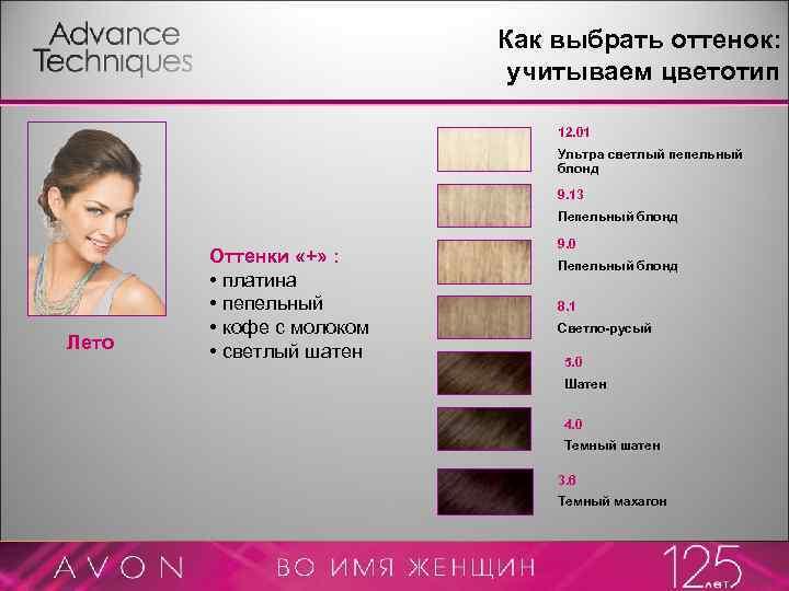 Как выбрать оттенок: учитываем цветотип 12. 01 Ультра светлый пепельный блонд 9. 13 Пепельный