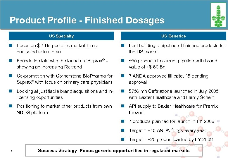 Product Profile - Finished Dosages US Specialty US Generics n Focus on $ 7