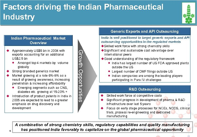 Factors driving the Indian Pharmaceutical Industry Generic Exports and API Outsourcing Indian Pharmaceutical Market