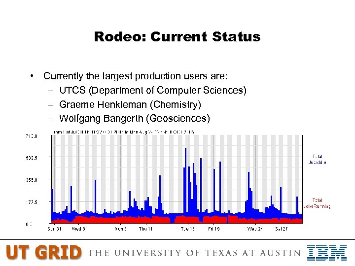 Rodeo: Current Status • Currently the largest production users are: – UTCS (Department of
