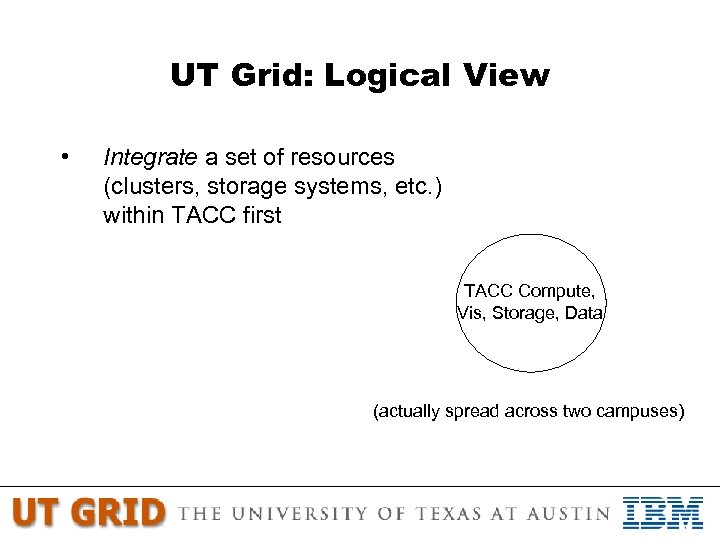UT Grid: Logical View • Integrate a set of resources (clusters, storage systems, etc.